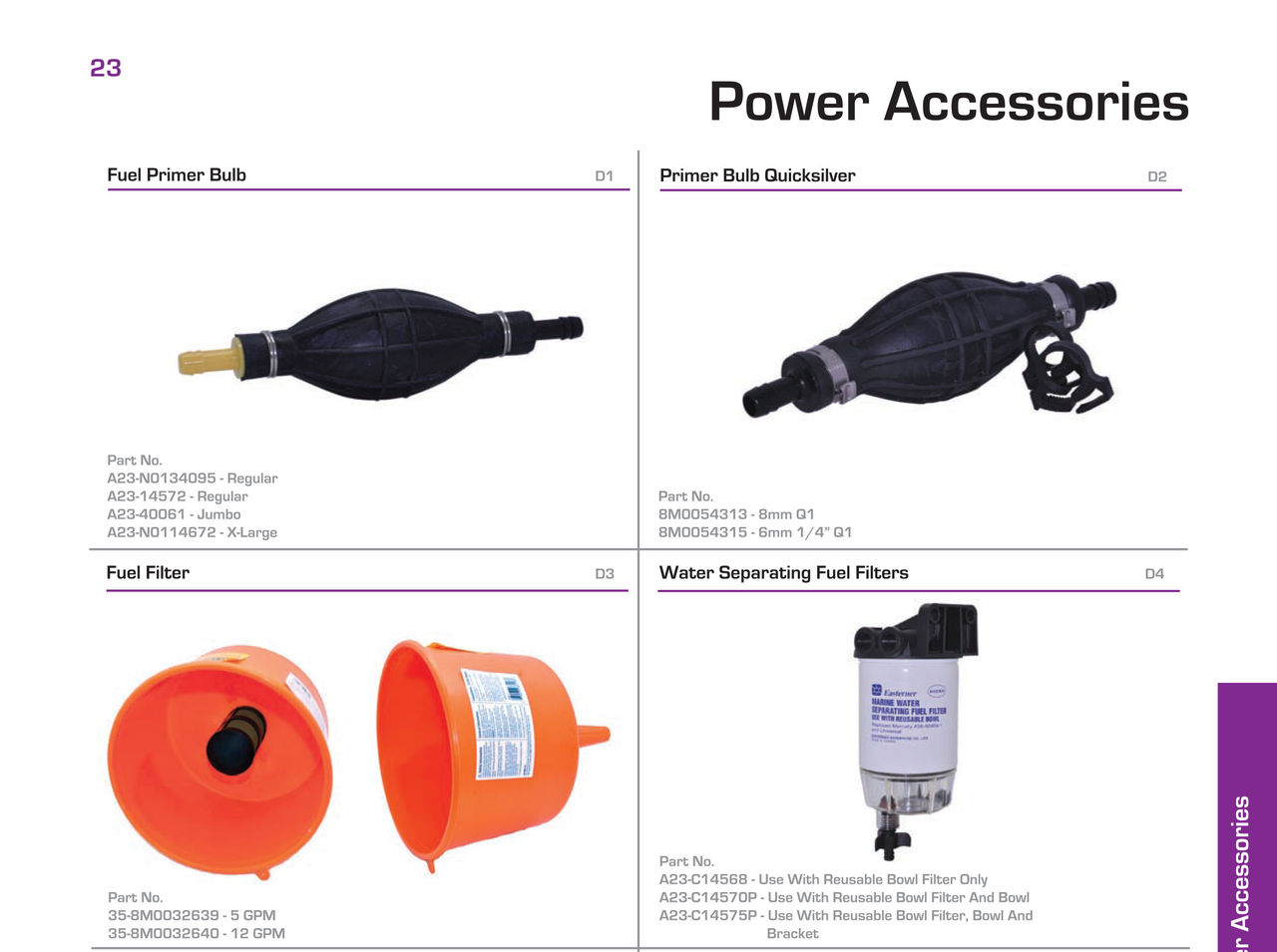 Boat Parts And Supplies : Boat accessories
