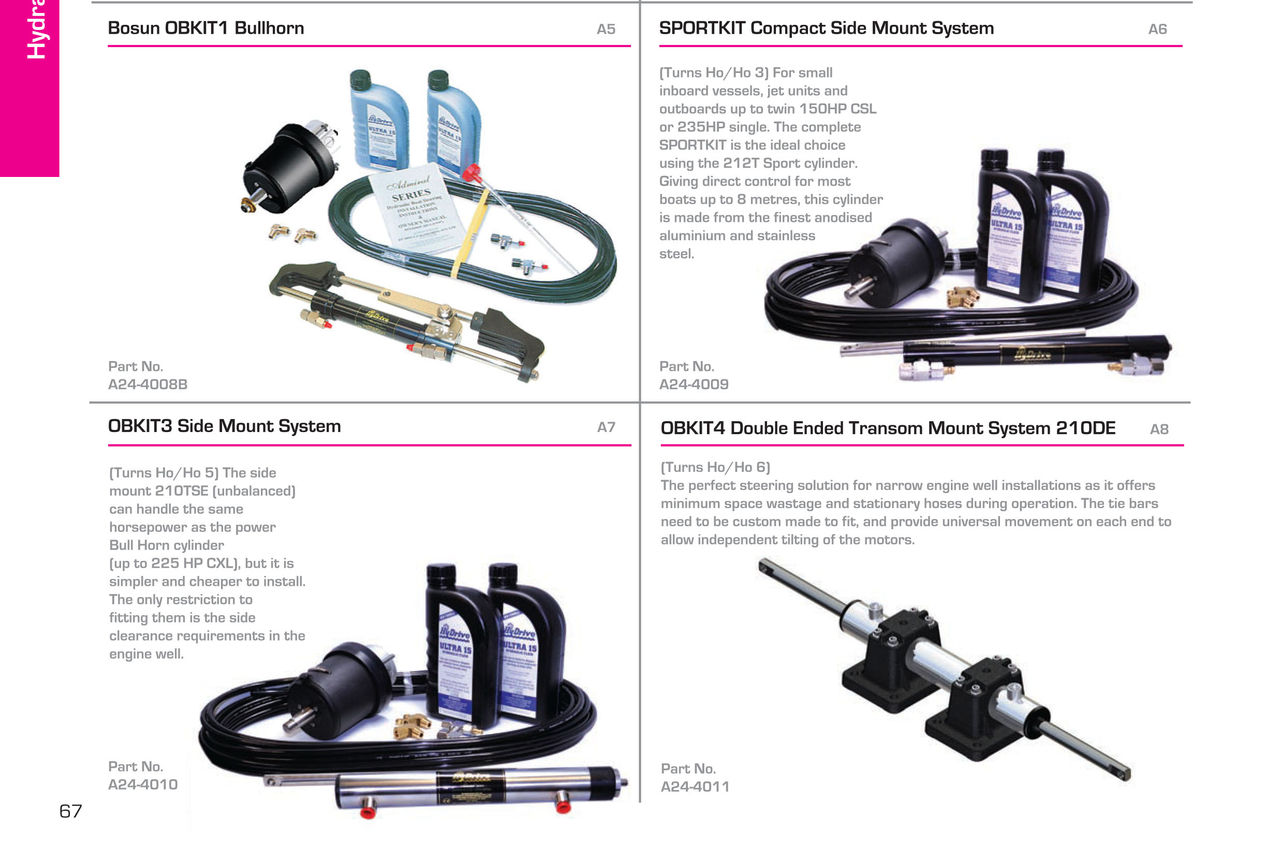 Boat Accessories - Hydraulic